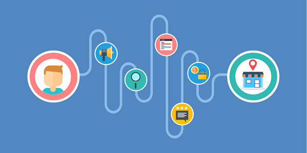 in article Customer Journey