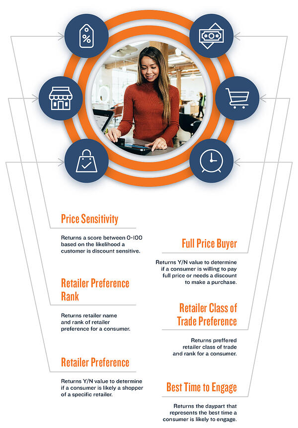product-page-infographic-02